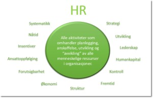 HR stikkord